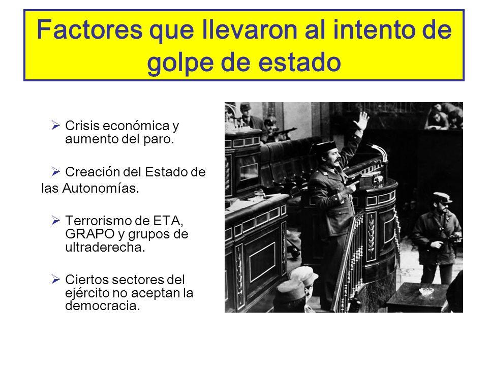 Factores que llevaron al intento de golpe de estado