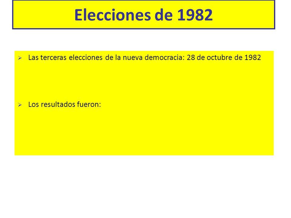 Elecciones de 1982 Felipe González dará estabilidad al país y,