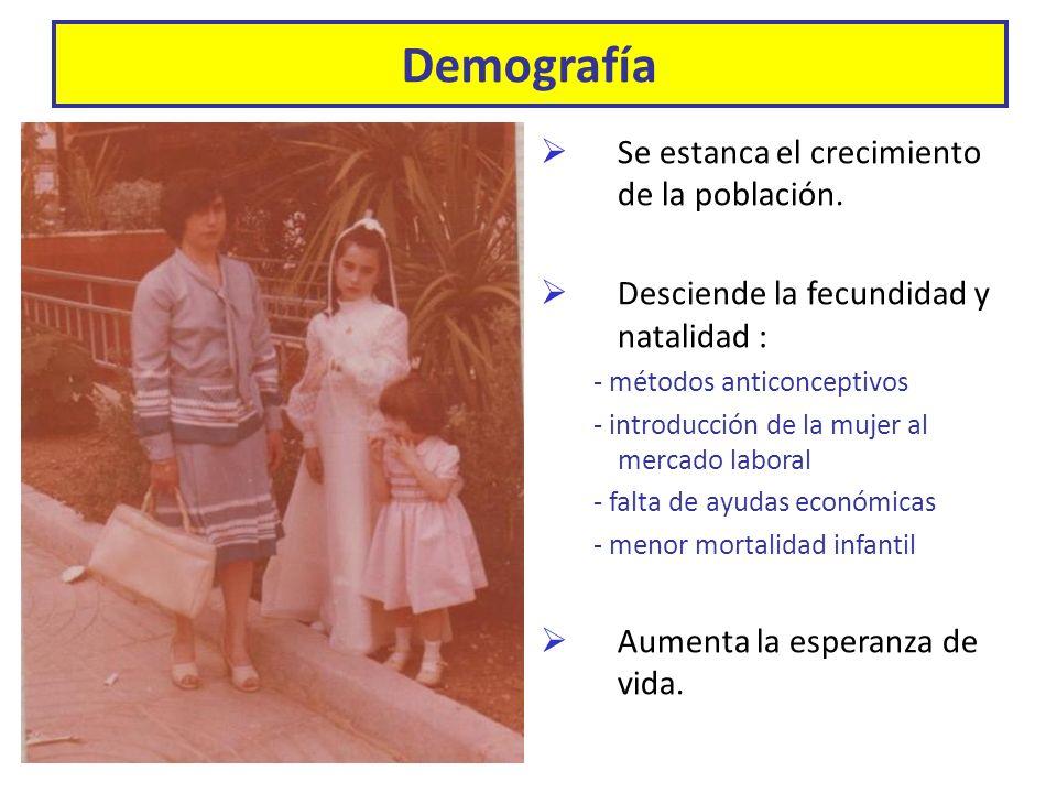 Demografía Se estanca el crecimiento de la población.