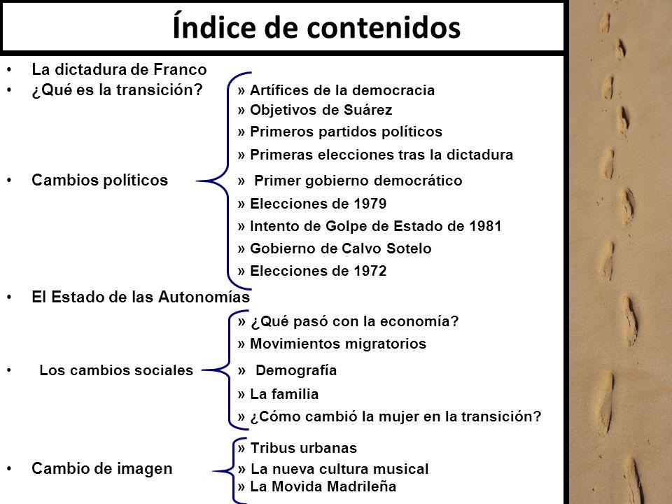 Índice de contenidos La dictadura de Franco