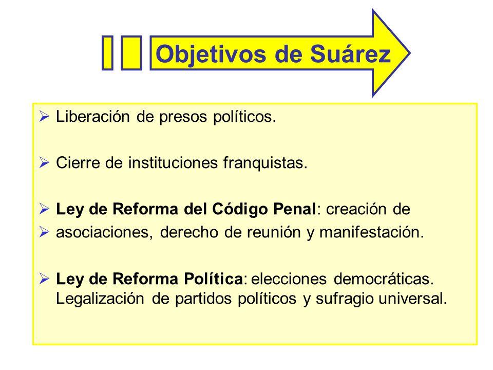 Objetivos de Suárez Liberación de presos políticos.