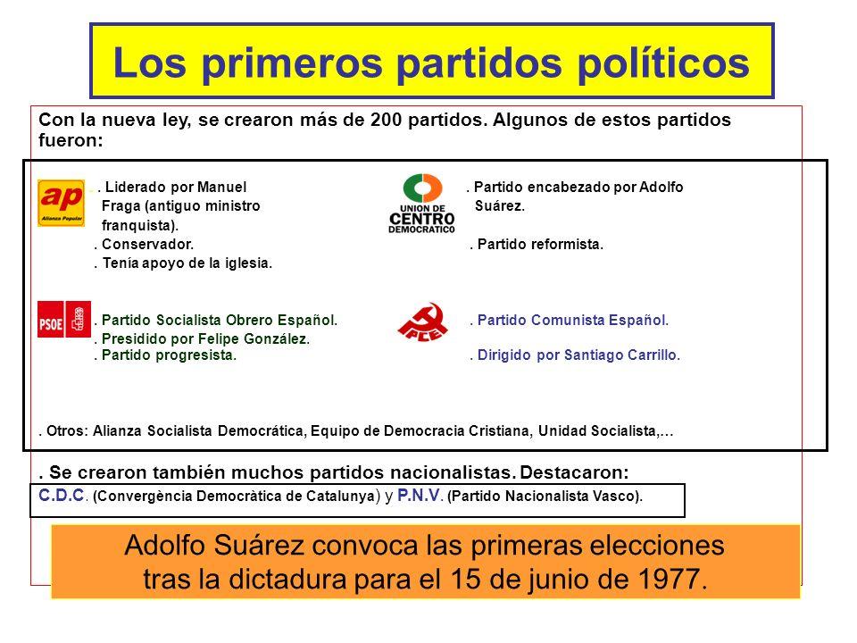 Los primeros partidos políticos