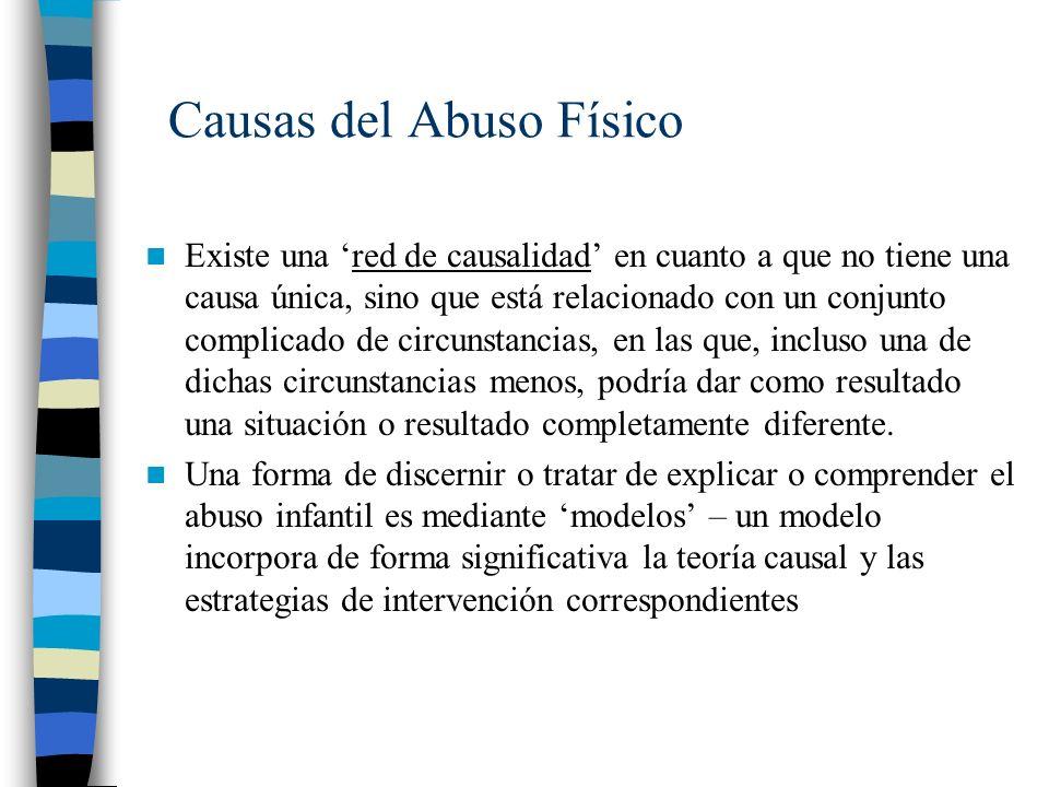 Causas del Abuso Físico