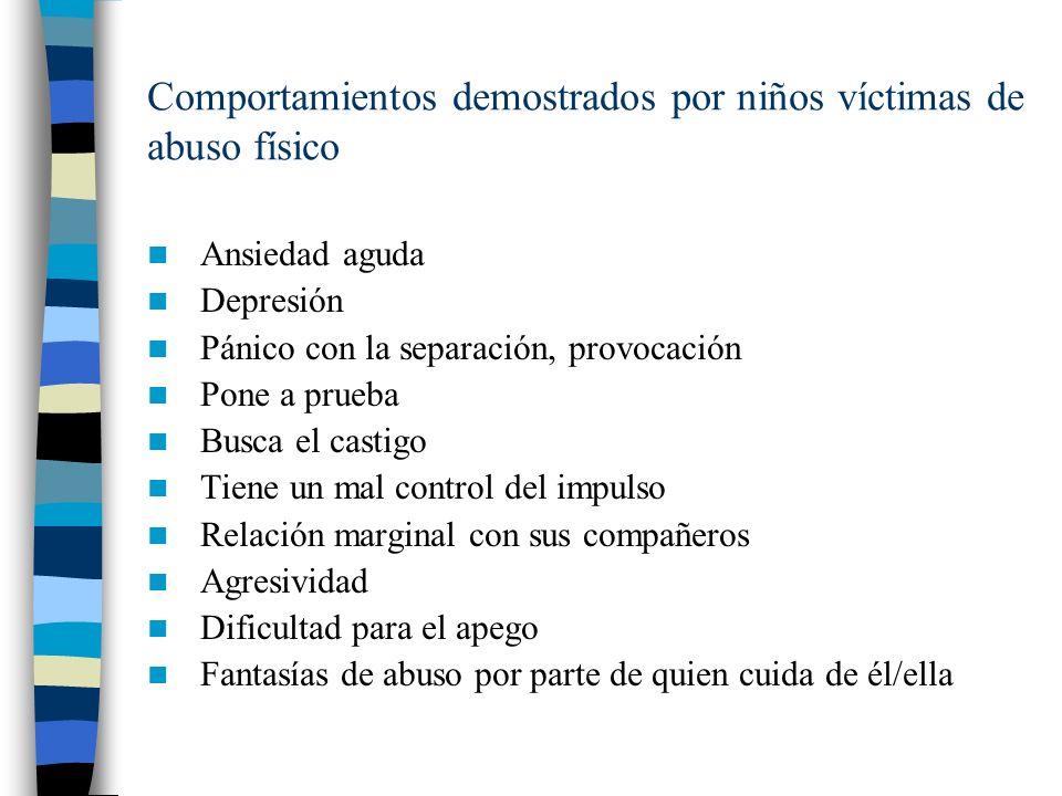 Comportamientos demostrados por niños víctimas de abuso físico