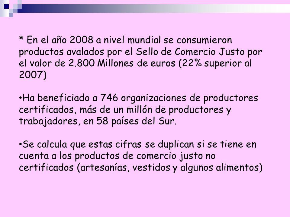 * En el año 2008 a nivel mundial se consumieron productos avalados por el Sello de Comercio Justo por el valor de 2.800 Millones de euros (22% superior al 2007)