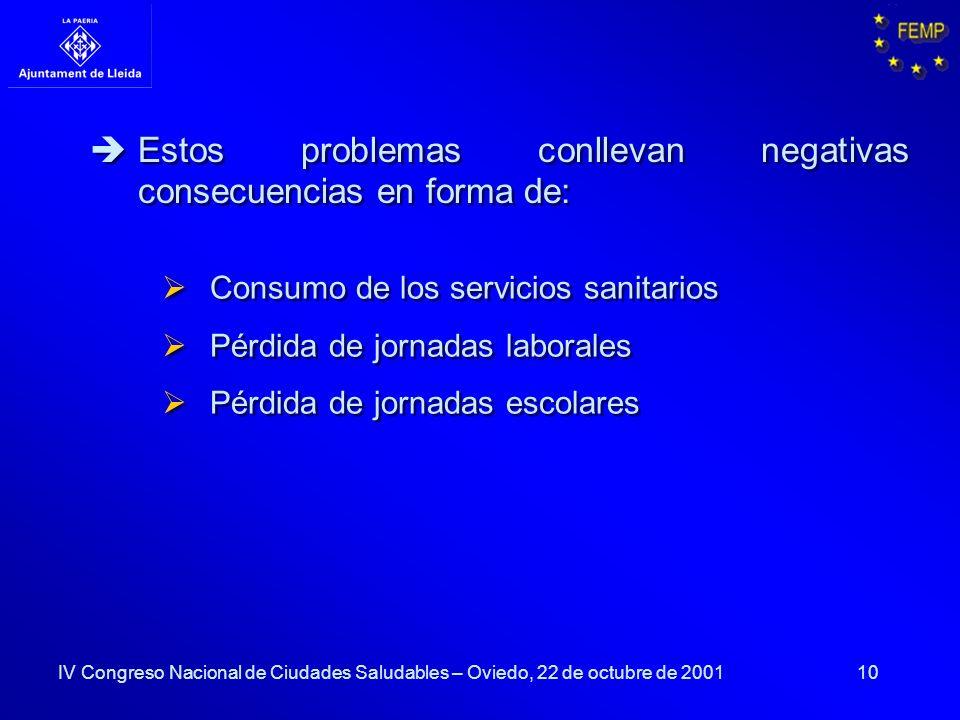 Estos problemas conllevan negativas consecuencias en forma de:
