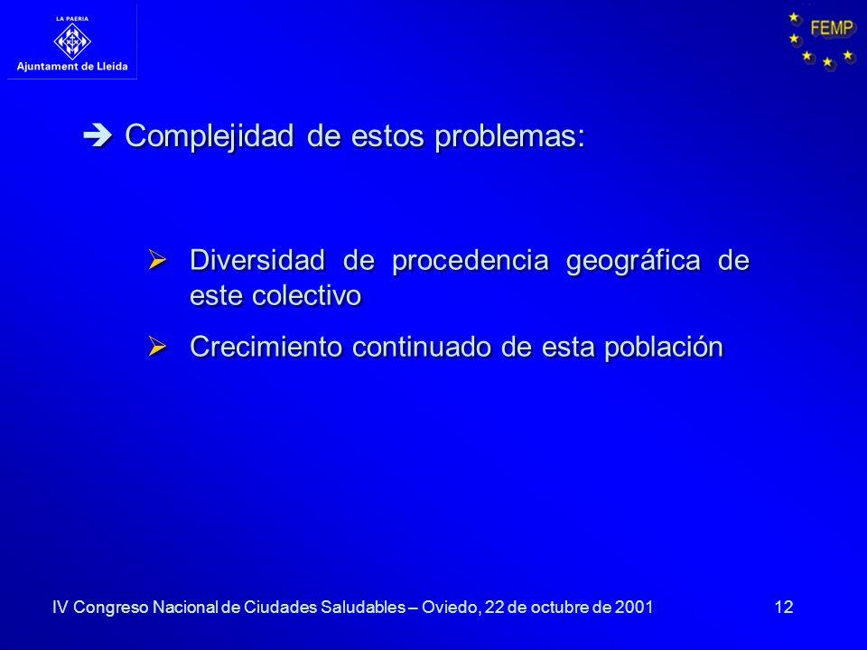 Complejidad de estos problemas: