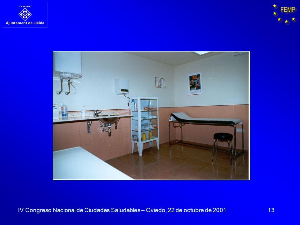 IV Congreso Nacional de Ciudades Saludables – Oviedo, 22 de octubre de 2001