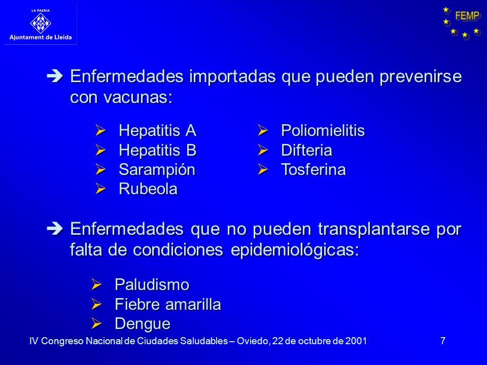 Enfermedades importadas que pueden prevenirse con vacunas: