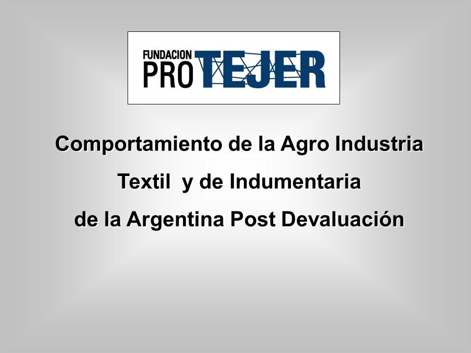 Comportamiento de la Agro Industria Textil y de Indumentaria