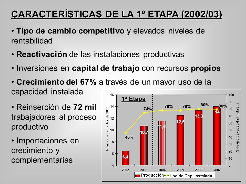 CARACTERÍSTICAS DE LA 1º ETAPA (2002/03)