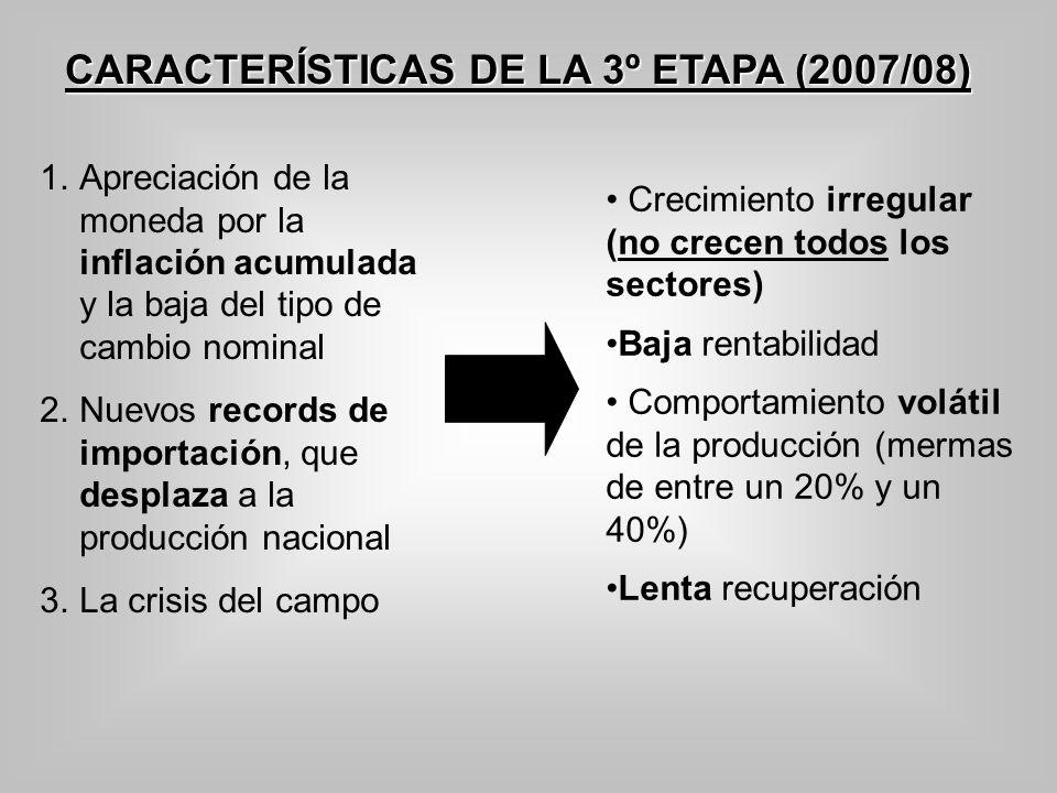 CARACTERÍSTICAS DE LA 3º ETAPA (2007/08)