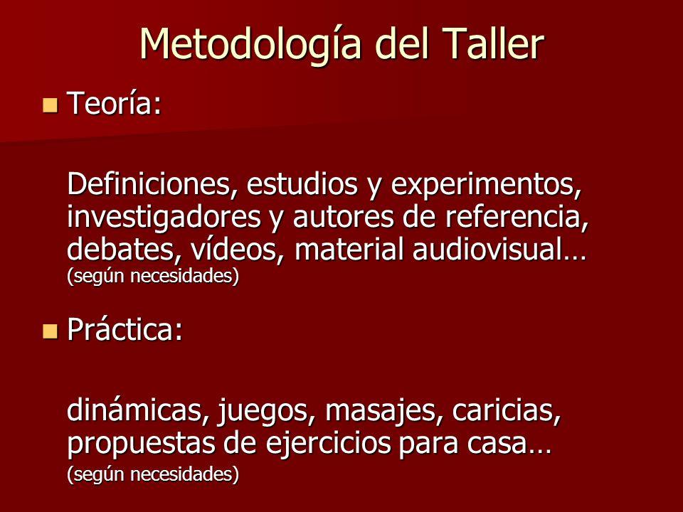 Metodología del Taller