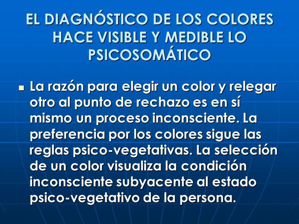 EL DIAGNÓSTICO DE LOS COLORES HACE VISIBLE Y MEDIBLE LO PSICOSOMÁTICO