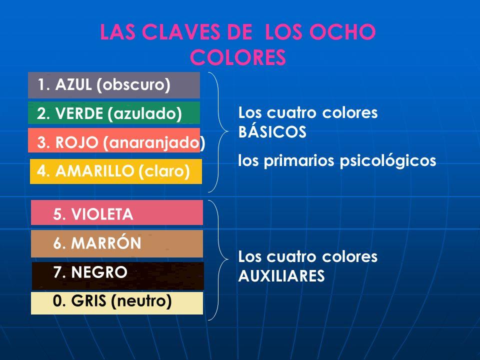 LAS CLAVES DE LOS OCHO COLORES