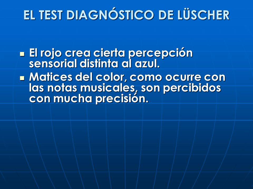 EL TEST DIAGNÓSTICO DE LÜSCHER