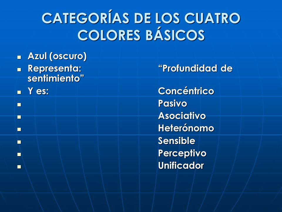 CATEGORÍAS DE LOS CUATRO COLORES BÁSICOS