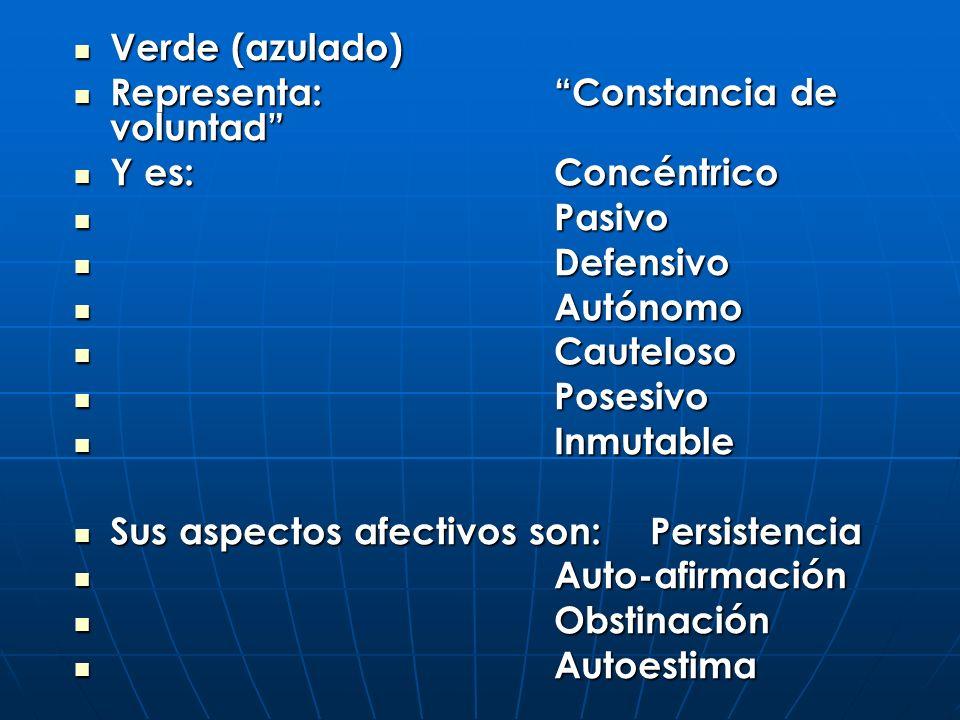 Verde (azulado) Representa: Constancia de voluntad Y es: Concéntrico. Pasivo. Defensivo. Autónomo.