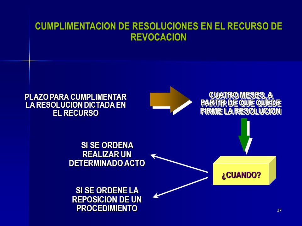 CUMPLIMENTACION DE RESOLUCIONES EN EL RECURSO DE REVOCACION