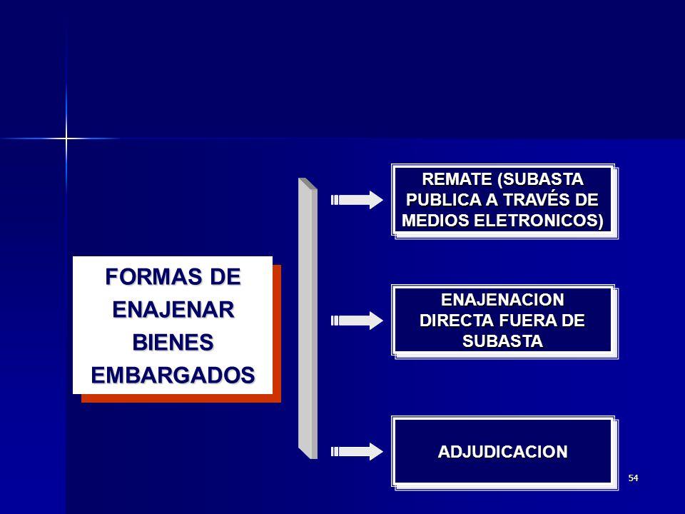 FORMAS DE ENAJENAR BIENES EMBARGADOS