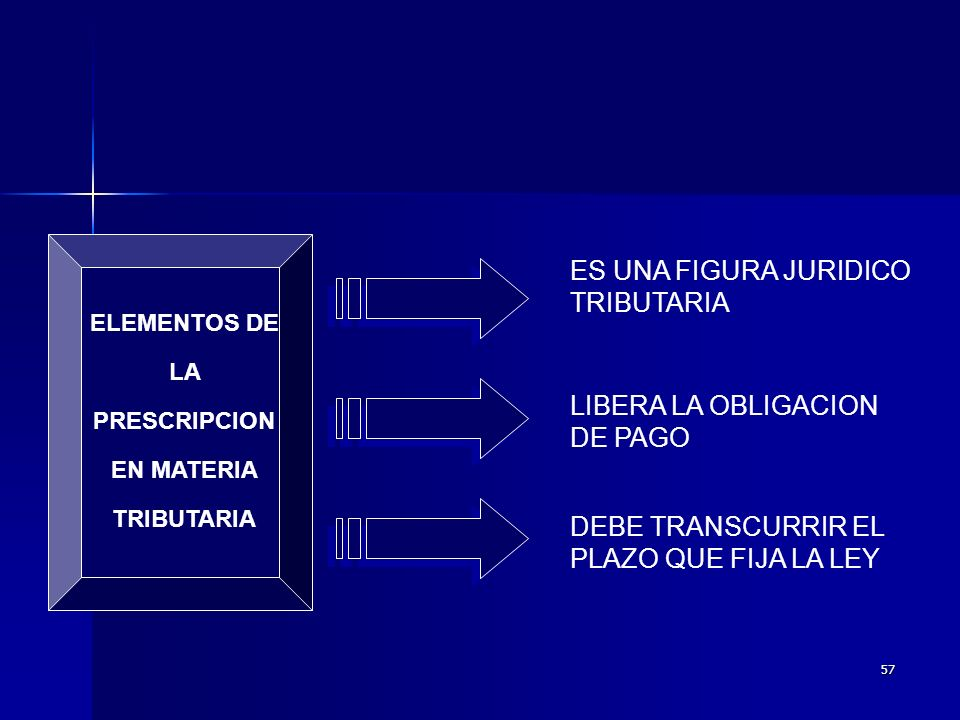 ELEMENTOS DE LA PRESCRIPCION EN MATERIA TRIBUTARIA