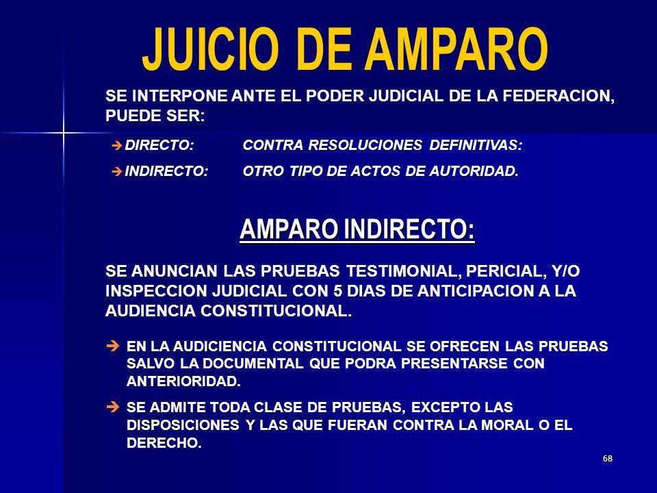 AMPARO INDIRECTO: JUICIO DE AMPARO