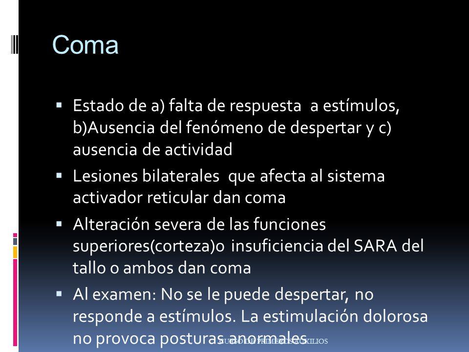 Coma Estado de a) falta de respuesta a estímulos, b)Ausencia del fenómeno de despertar y c) ausencia de actividad.