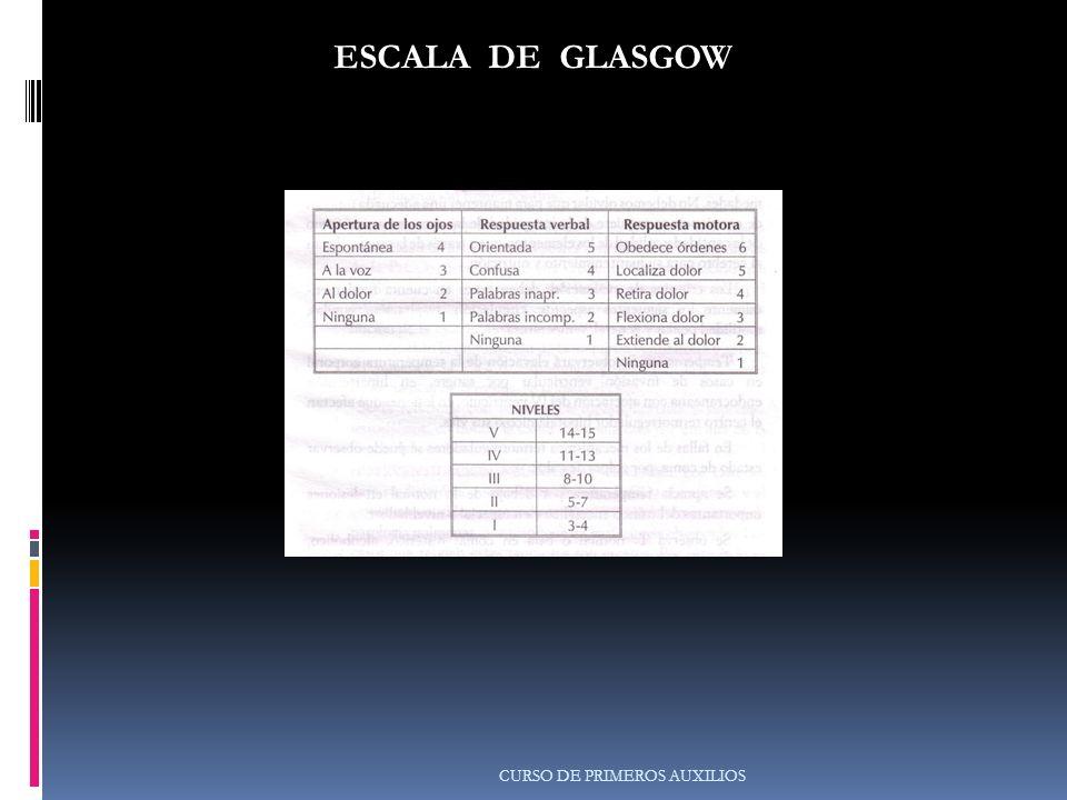 ESCALA DE GLASGOW CURSO DE PRIMEROS AUXILIOS