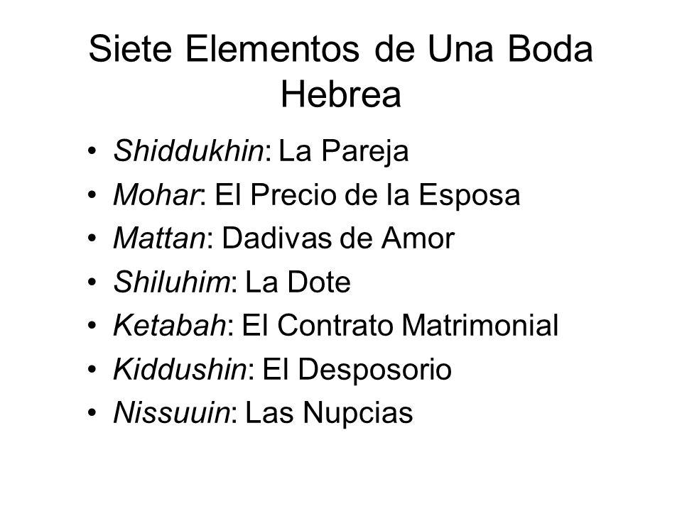 Siete Elementos de Una Boda Hebrea