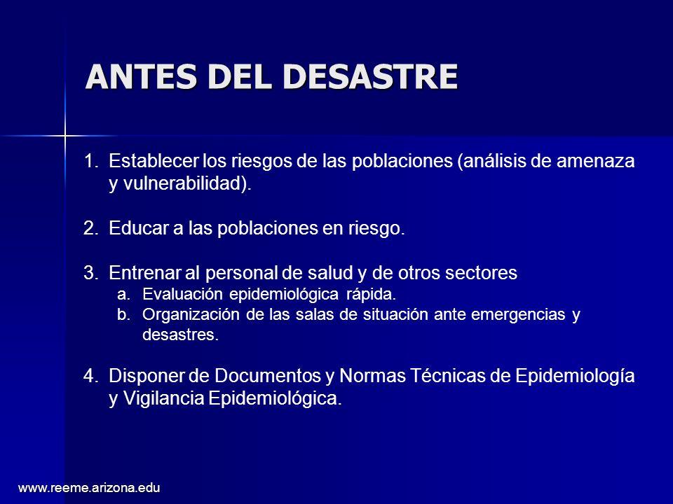 ANTES DEL DESASTRE Establecer los riesgos de las poblaciones (análisis de amenaza y vulnerabilidad).
