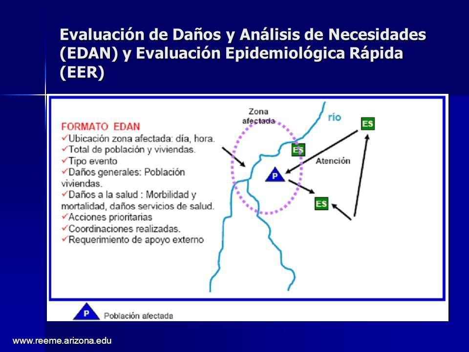 Evaluación de Daños y Análisis de Necesidades (EDAN) y Evaluación Epidemiológica Rápida (EER)