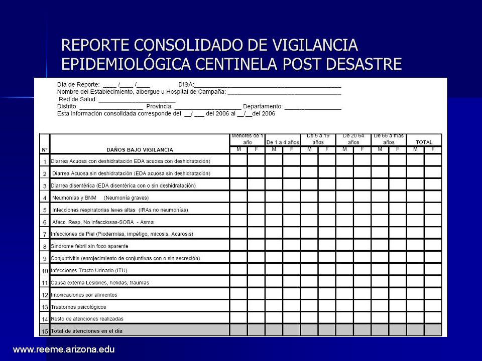 REPORTE CONSOLIDADO DE VIGILANCIA EPIDEMIOLÓGICA CENTINELA POST DESASTRE