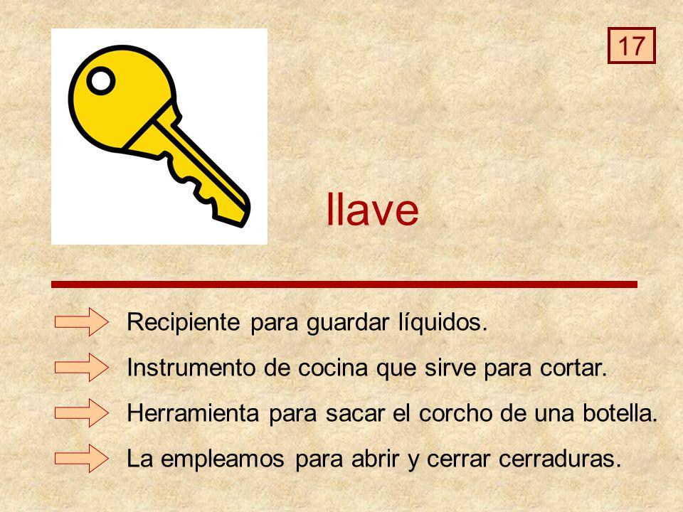 llave 17 Recipiente para guardar líquidos.