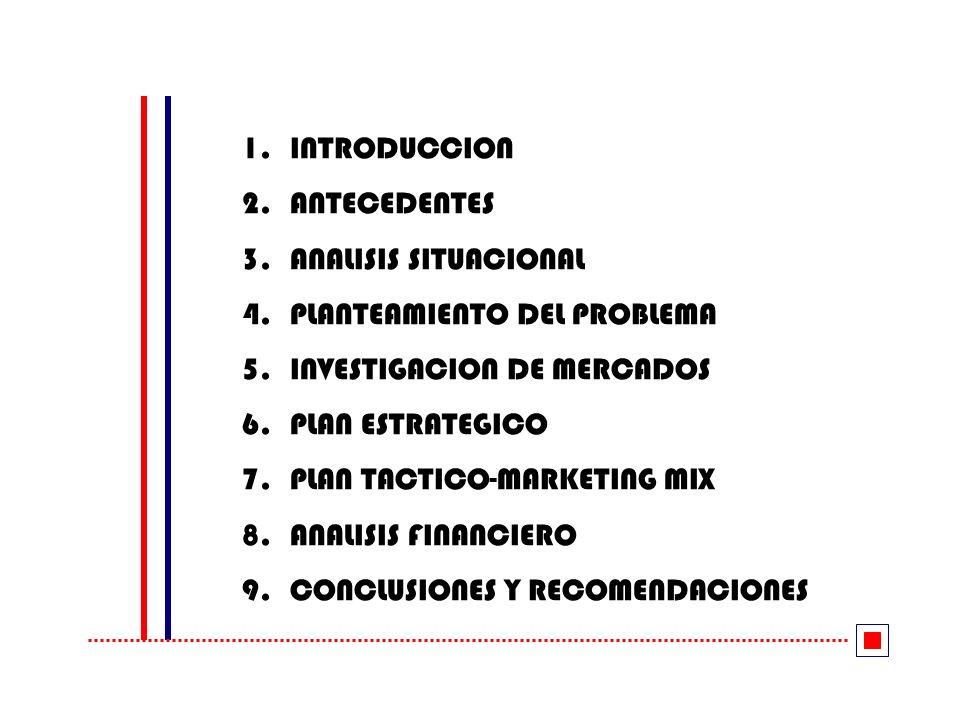 INTRODUCCION ANTECEDENTES. ANALISIS SITUACIONAL. PLANTEAMIENTO DEL PROBLEMA. INVESTIGACION DE MERCADOS.