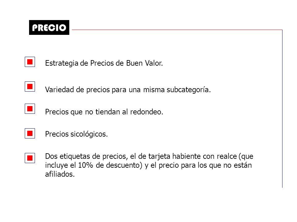 PRECIO Estrategia de Precios de Buen Valor.