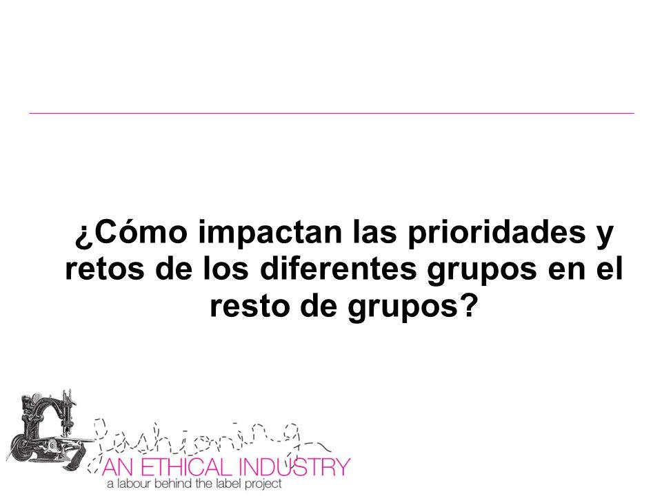 ¿Cómo impactan las prioridades y retos de los diferentes grupos en el resto de grupos