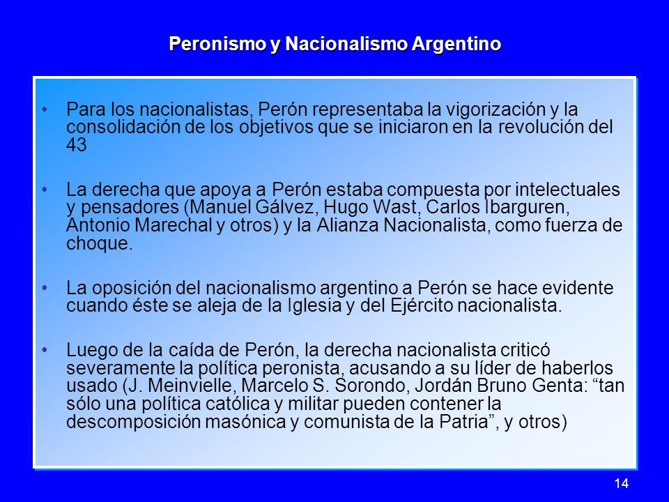Peronismo y Nacionalismo Argentino