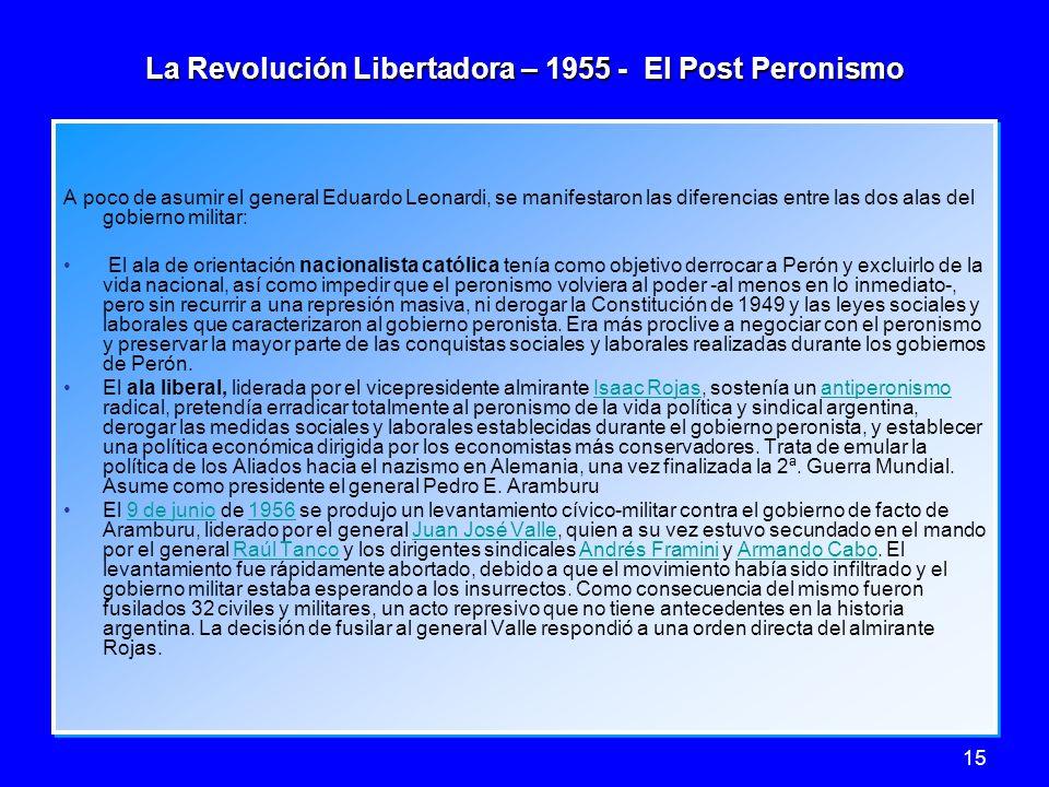 La Revolución Libertadora – 1955 - El Post Peronismo