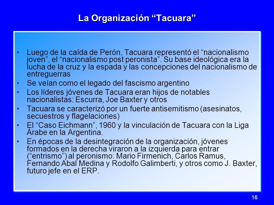 La Organización Tacuara
