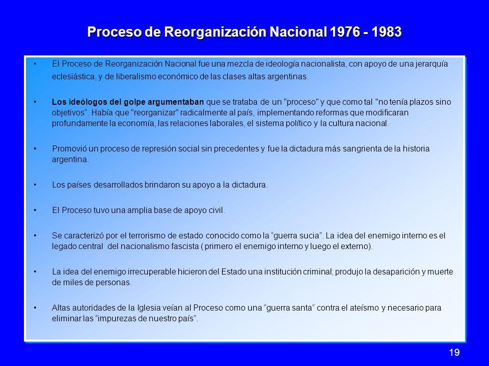 Proceso de Reorganización Nacional 1976 - 1983