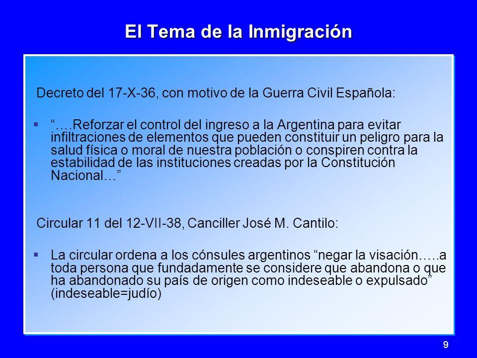 El Tema de la Inmigración