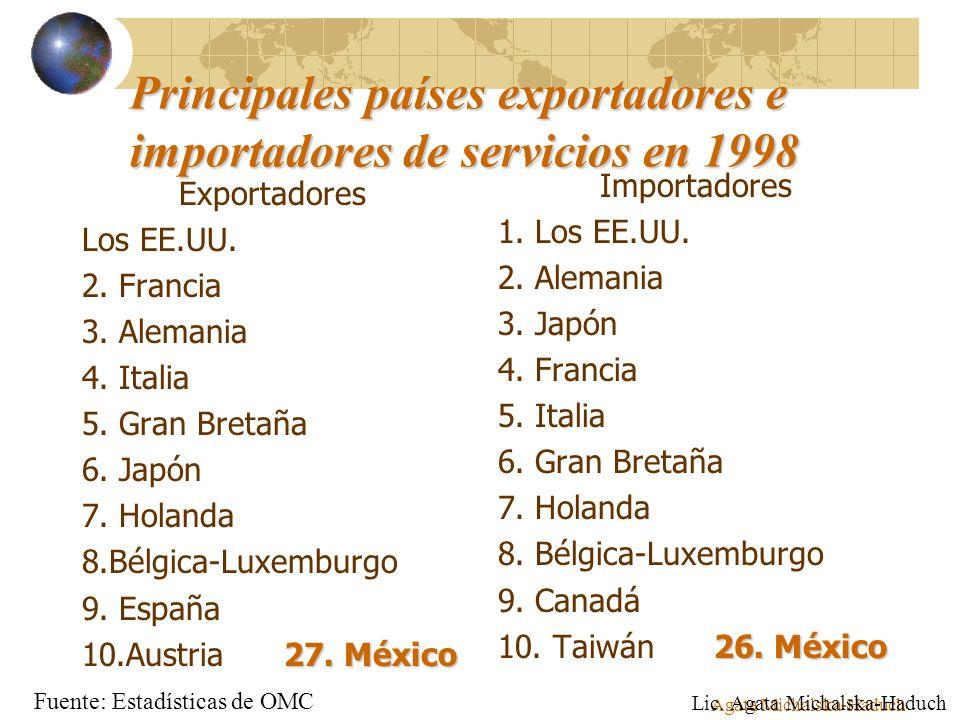 Principales países exportadores e importadores de servicios en 1998