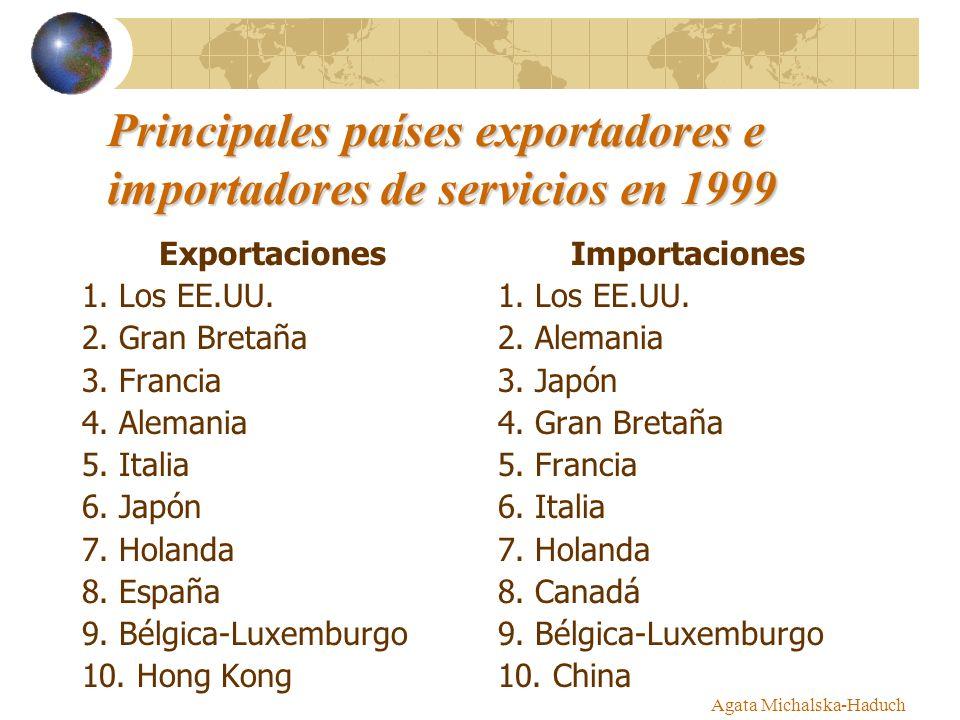 Principales países exportadores e importadores de servicios en 1999