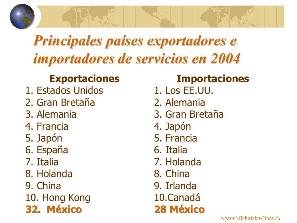 Principales países exportadores e importadores de servicios en 2004