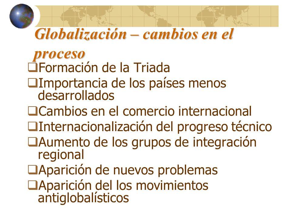 Globalización – cambios en el proceso