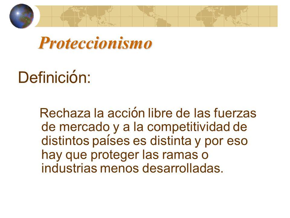 Proteccionismo Definición: