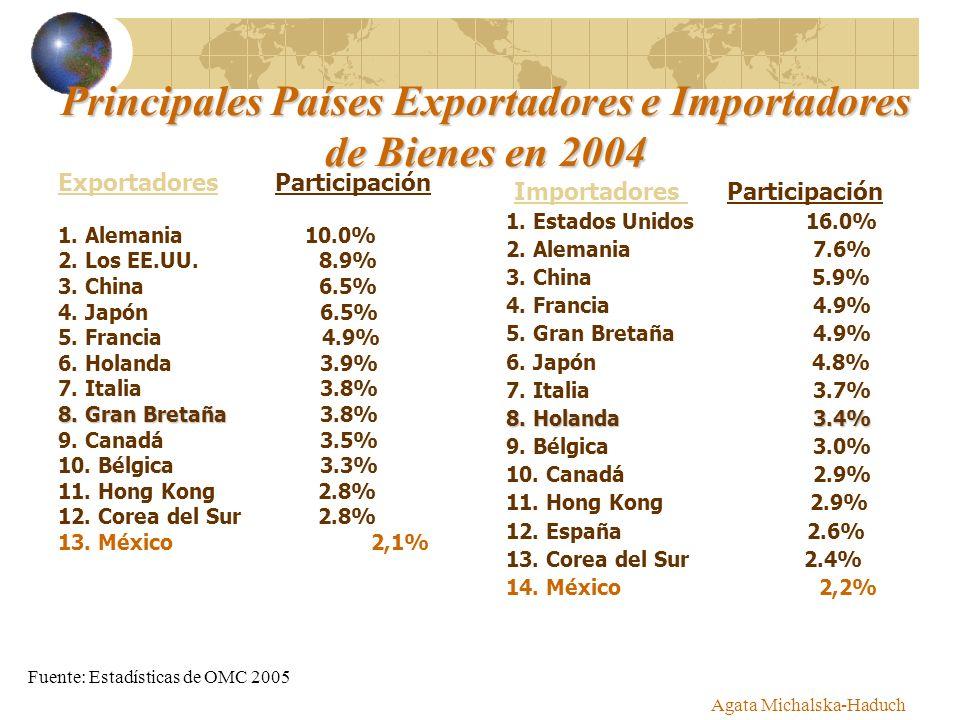 Principales Países Exportadores e Importadores de Bienes en 2004