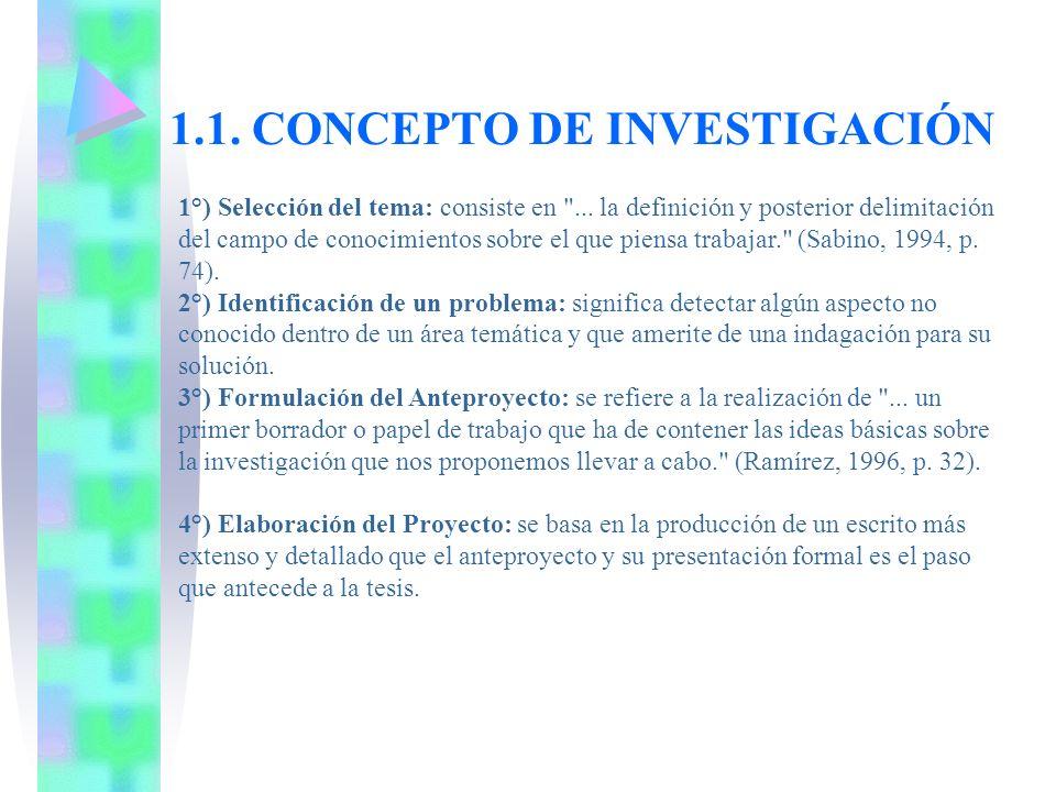 1.1. CONCEPTO DE INVESTIGACIÓN