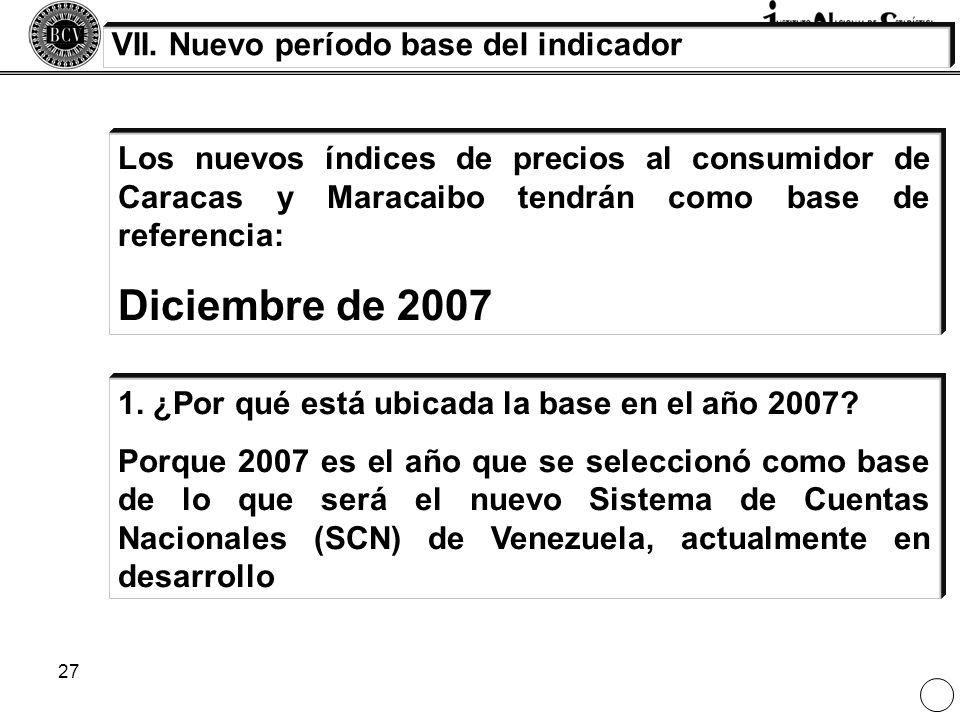 Diciembre de 2007 VII. Nuevo período base del indicador