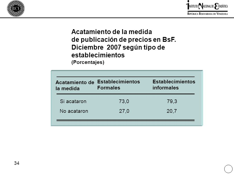 Acatamiento de la medida de publicación de precios en BsF.